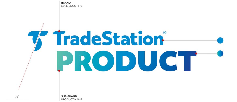 TradeStation - Brand & Sub-brand
