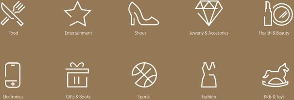 Visa Hudson Yards New York - Iconography
